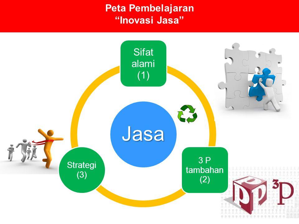 Peta Pembelajaran Inovasi Jasa Jasa Sifat alami (1) 3 P tambahan (2) Strategi (3)