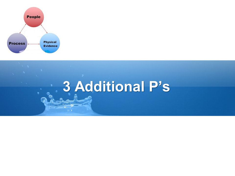 4P's 3 Additional P's PRODUCTPRICE PLACE PRO- MOTION PEOPLE PHYSICAL EVIDENCE PROCESS