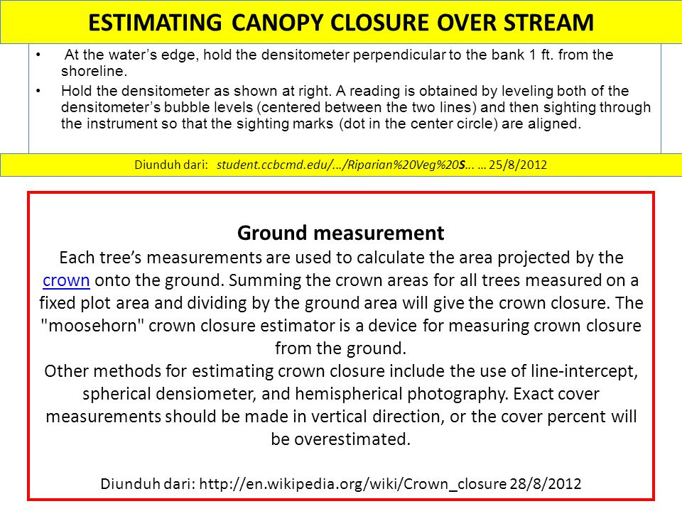 ESTIMATING CANOPY CLOSURE OVER STREAM At the water's edge, hold the densitometer perpendicular to the bank 1 ft. from the shoreline. Hold the densitom