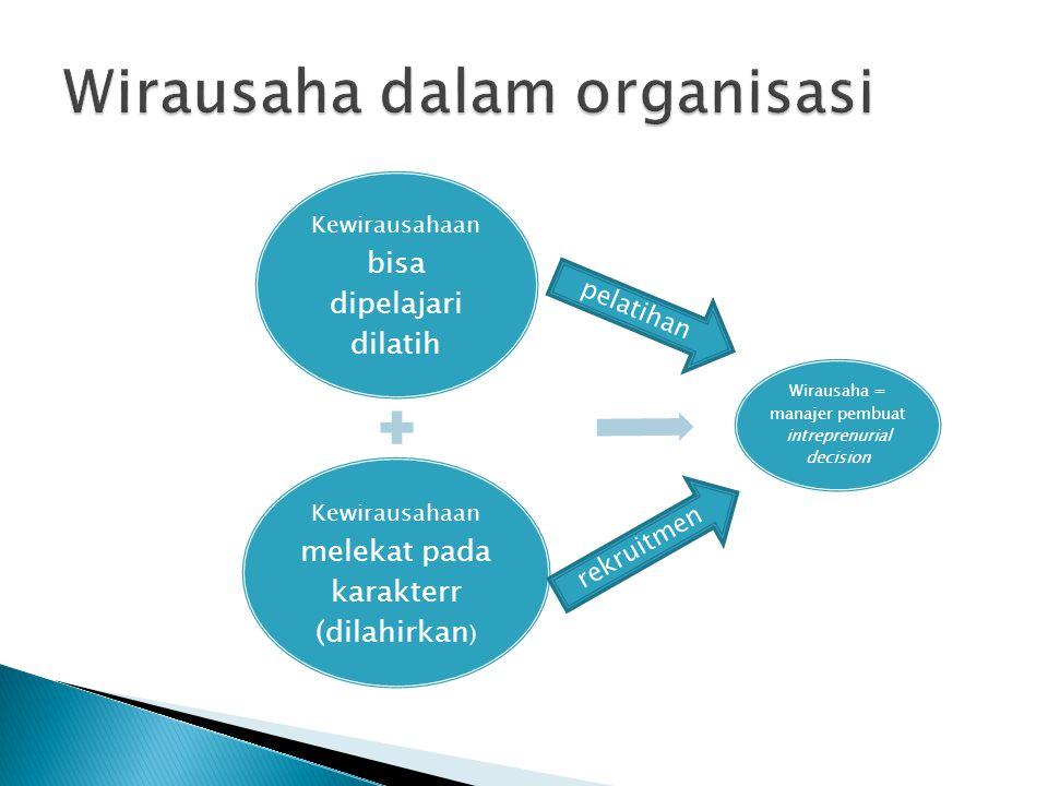 Kewirausahaan bisa dipelajari dilatih Kewirausahaan melekat pada karakterr (dilahirkan ) Wirausaha = manajer pembuat intreprenurial decision pelatihan rekruitmen