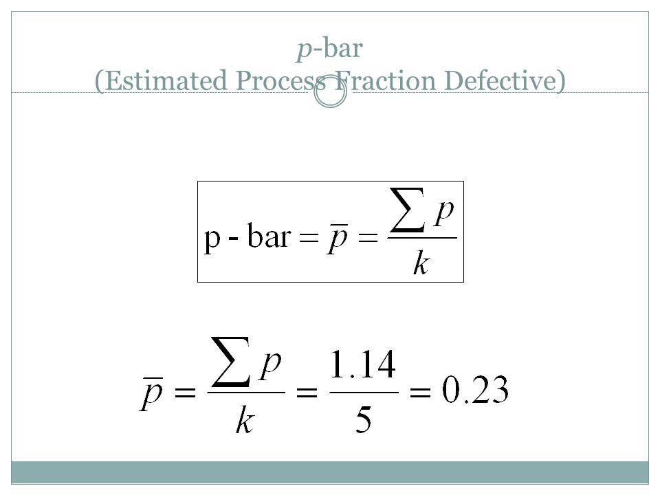 p-bar (Estimated Process Fraction Defective)