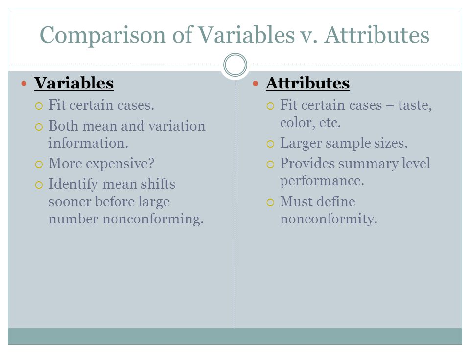 Comparison of Variables v. Attributes Variables  Fit certain cases.  Both mean and variation information.  More expensive?  Identify mean shifts s