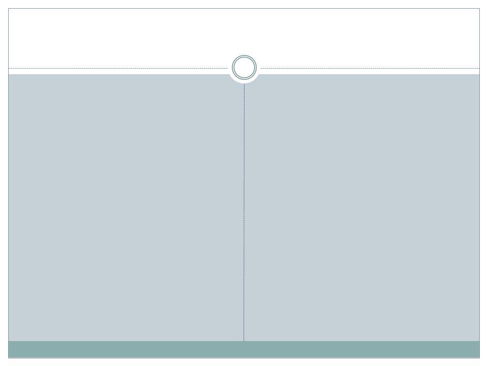 Types of Control Control ChartMonitors Attribute control charts p chart Process fraction defective c chart number of defects u chart defects per unit Variables control charts X-bar chart Process mean R chart (Range Chart) Process variability