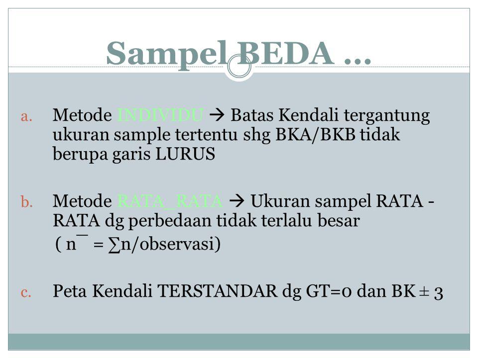 Sampel BEDA … a. Metode INDIVIDU  Batas Kendali tergantung ukuran sample tertentu shg BKA/BKB tidak berupa garis LURUS b. Metode RATA_RATA  Ukuran s