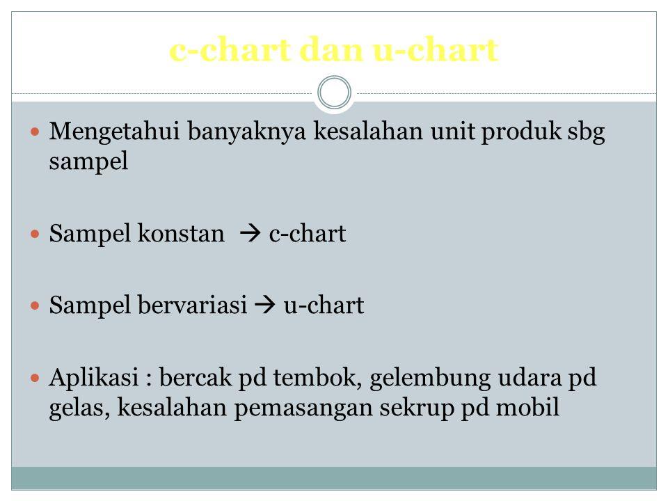 c-chart dan u-chart Mengetahui banyaknya kesalahan unit produk sbg sampel Sampel konstan  c-chart Sampel bervariasi  u-chart Aplikasi : bercak pd te