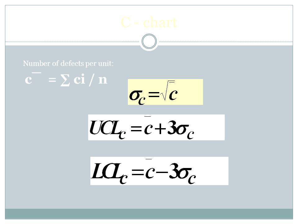 Number of defects per unit: c¯ = ∑ ci / n C - chart