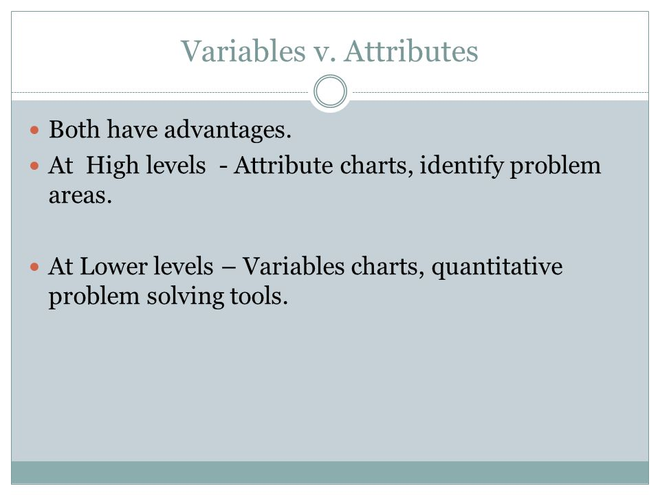 How to Interpret Attribute Charts Points beyond limits- primary test.
