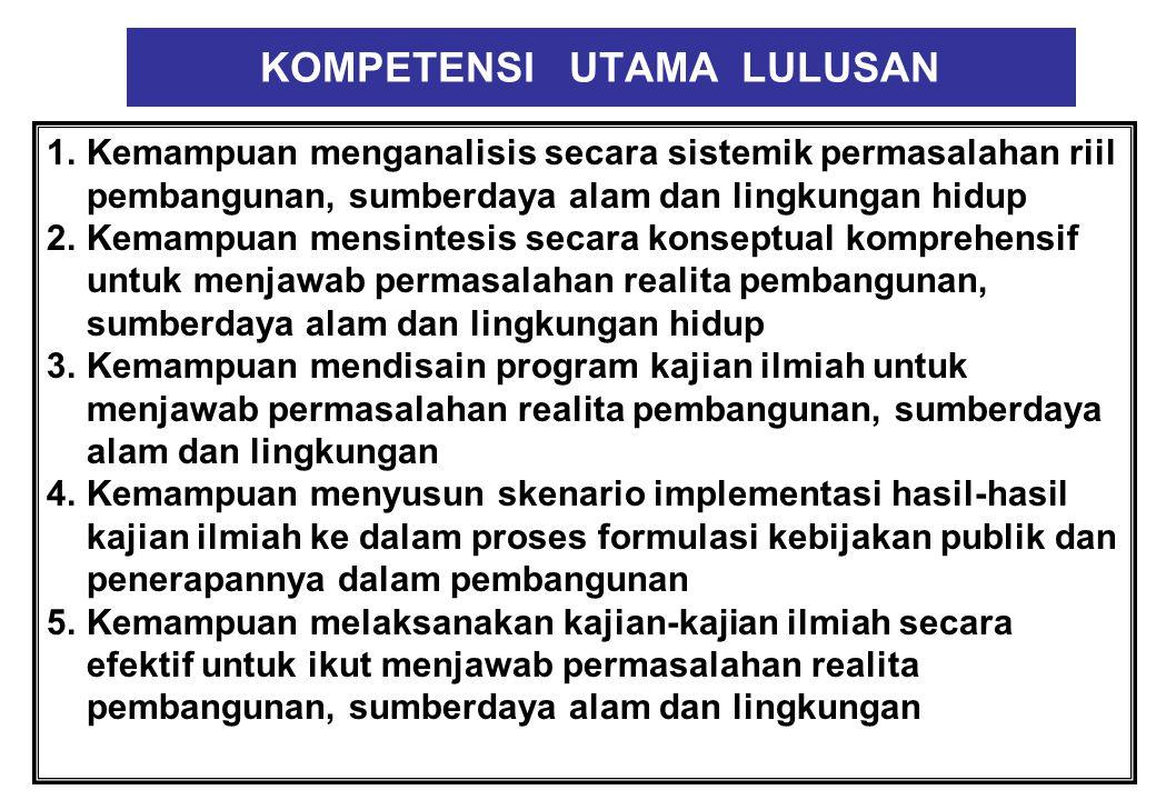 KOMPETENSI UTAMA LULUSAN 1.Kemampuan menganalisis secara sistemik permasalahan riil pembangunan, sumberdaya alam dan lingkungan hidup 2.Kemampuan mens