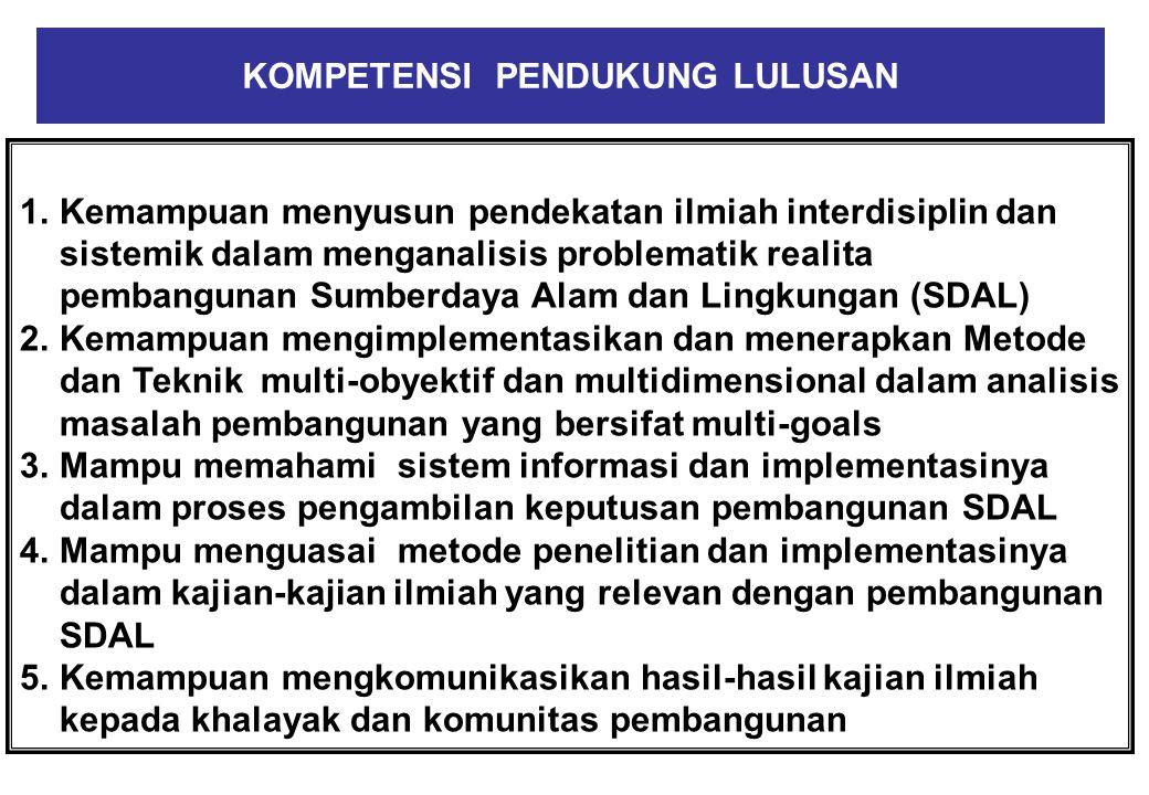 KOMPETENSI PENDUKUNG LULUSAN 1.Kemampuan menyusun pendekatan ilmiah interdisiplin dan sistemik dalam menganalisis problematik realita pembangunan Sumb