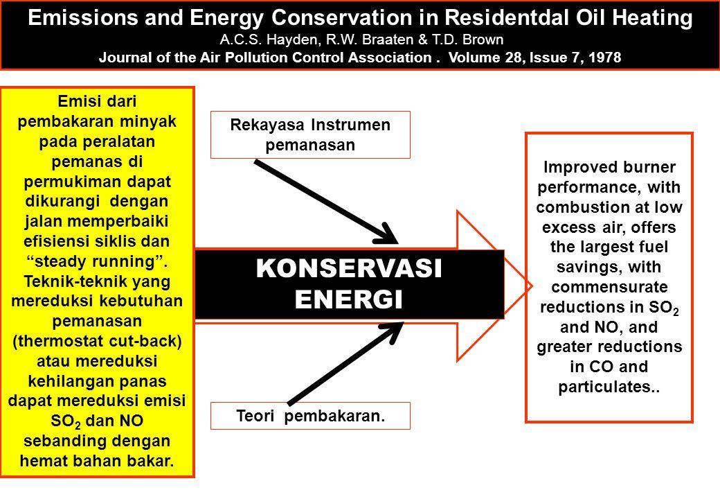 Rekayasa Instrumen pemanasan Teori pembakaran. KONSERVASI ENERGI Emissions and Energy Conservation in Residentdal Oil Heating A.C.S. Hayden, R.W. Braa