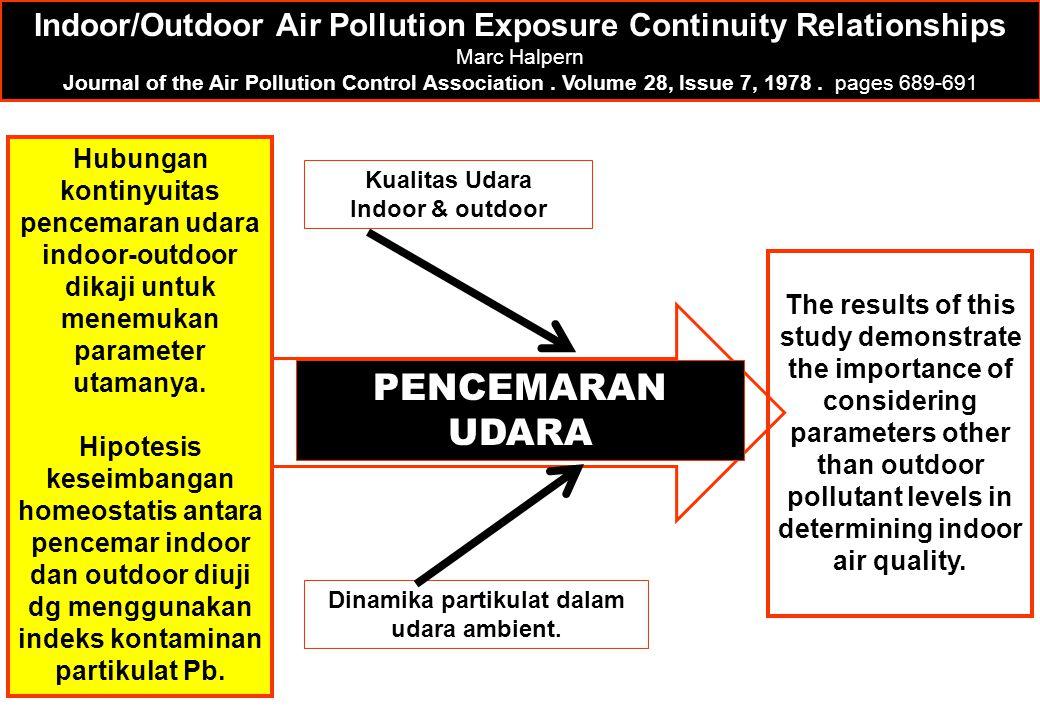 Kualitas Udara Indoor & outdoor Dinamika partikulat dalam udara ambient. PENCEMARAN UDARA Indoor/Outdoor Air Pollution Exposure Continuity Relationshi