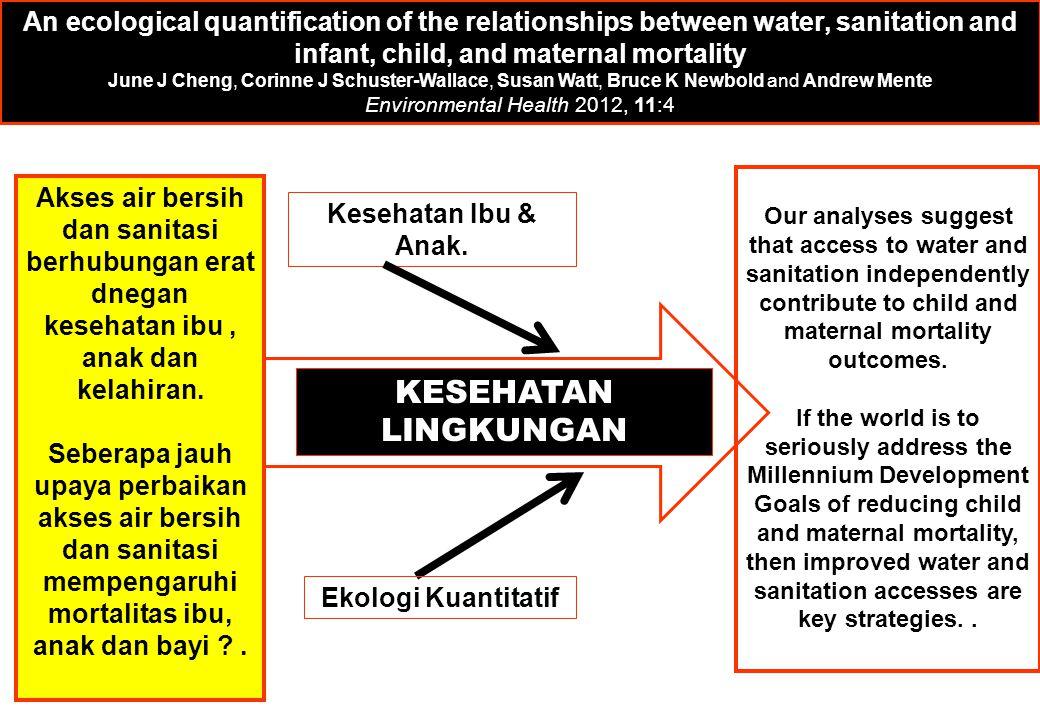 Kesehatan Ibu & Anak. KESEHATAN LINGKUNGAN Ekologi Kuantitatif An ecological quantification of the relationships between water, sanitation and infant,