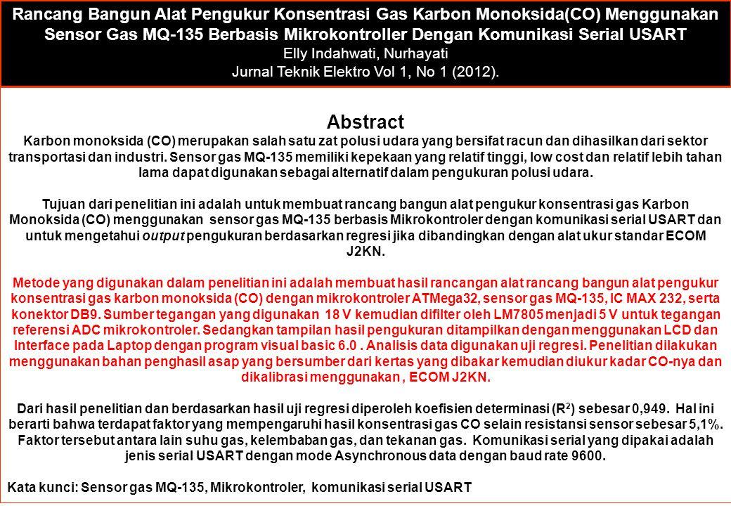 Abstract Karbon monoksida (CO) merupakan salah satu zat polusi udara yang bersifat racun dan dihasilkan dari sektor transportasi dan industri. Sensor