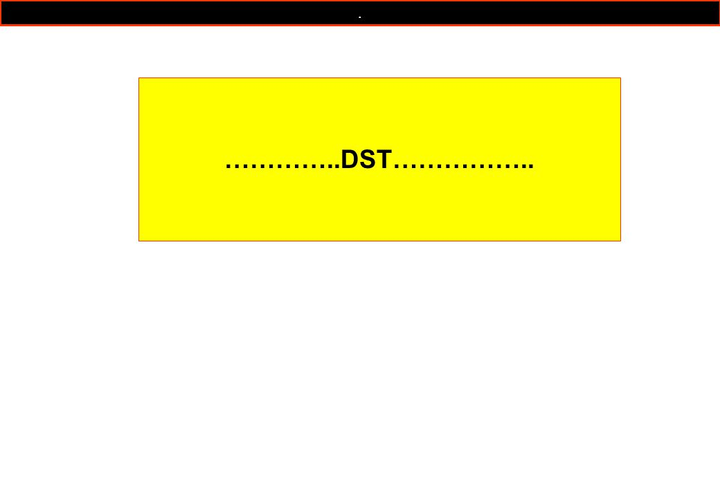 …………..DST……………...
