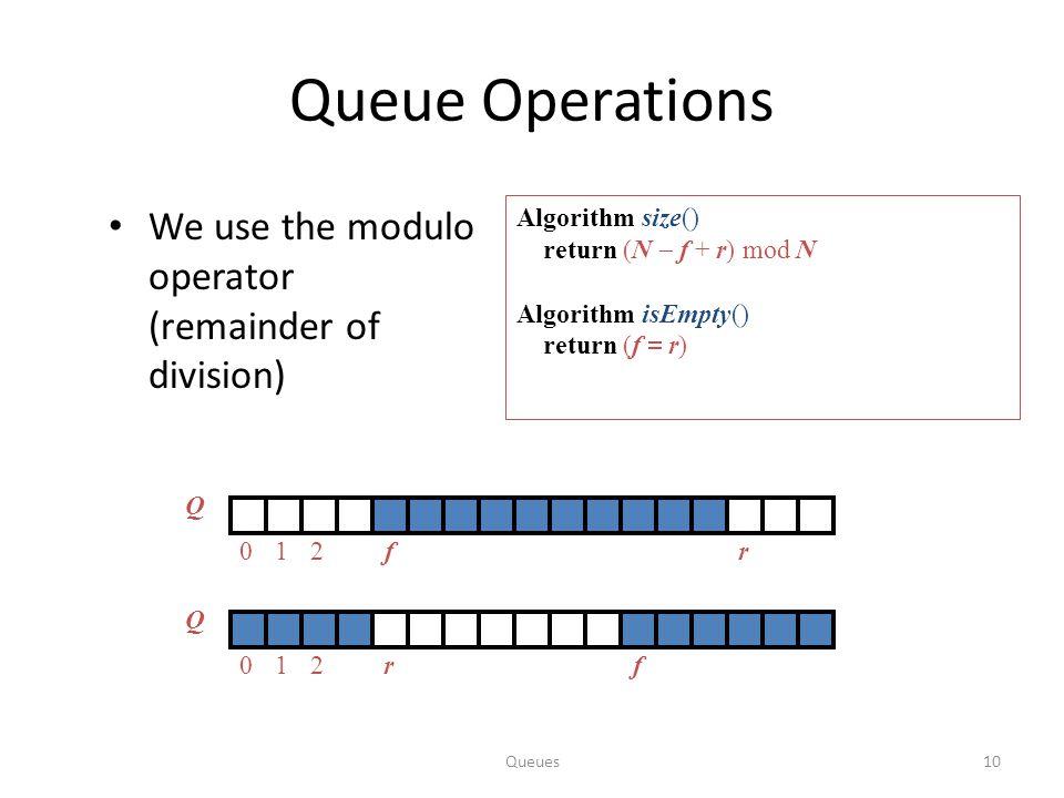 Queues10 Queue Operations We use the modulo operator (remainder of division) Algorithm size() return (N  f + r) mod N Algorithm isEmpty() return (f  r) Q 012rf Q 012fr