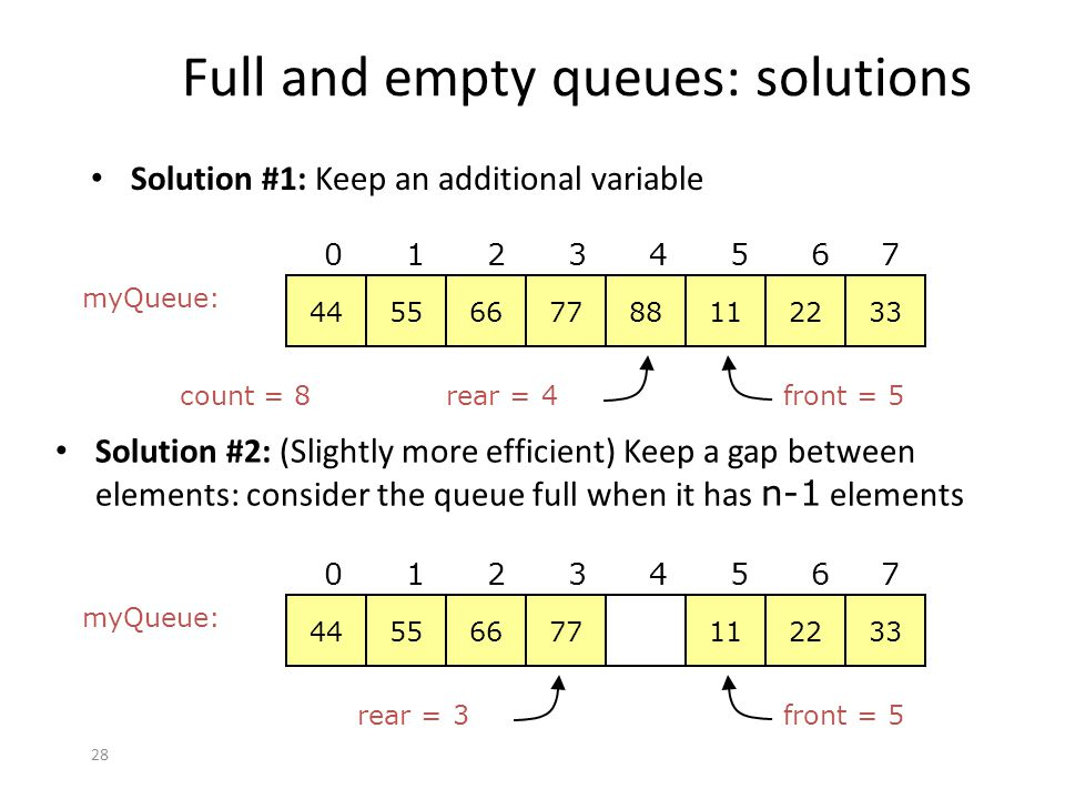 28 Full and empty queues: solutions Solution #1: Keep an additional variable Solution #2: (Slightly more efficient) Keep a gap between elements: consider the queue full when it has n-1 elements 4455667788112233 0 1 2 3 4 5 6 7 myQueue: rear = 4front = 5count = 8 44556677112233 0 1 2 3 4 5 6 7 myQueue: rear = 3front = 5