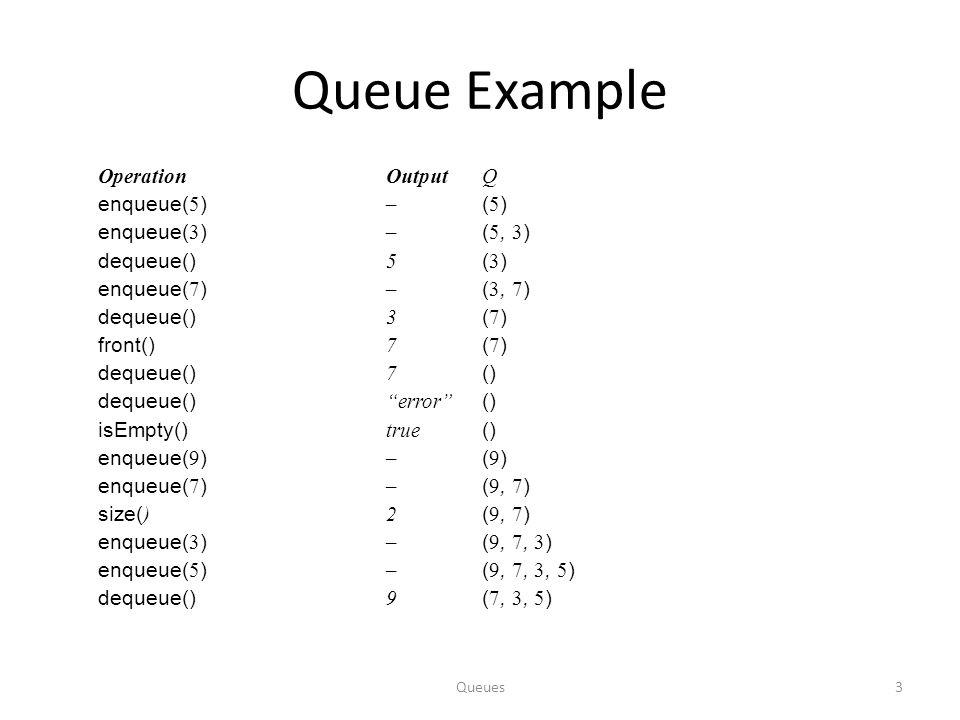 Queues3 Queue Example OperationOutputQ enqueue( 5 ) – ( 5 ) enqueue( 3 ) – ( 5, 3 ) dequeue() 5 ( 3 ) enqueue( 7 ) – ( 3, 7 ) dequeue() 3 ( 7 ) front() 7 ( 7 ) dequeue() 7 () dequeue() error () isEmpty() true () enqueue( 9 ) – ( 9 ) enqueue( 7 ) – ( 9, 7 ) size( )2 ( 9, 7 ) enqueue( 3 ) – ( 9, 7, 3 ) enqueue( 5 ) – ( 9, 7, 3, 5 ) dequeue() 9 ( 7, 3, 5 )