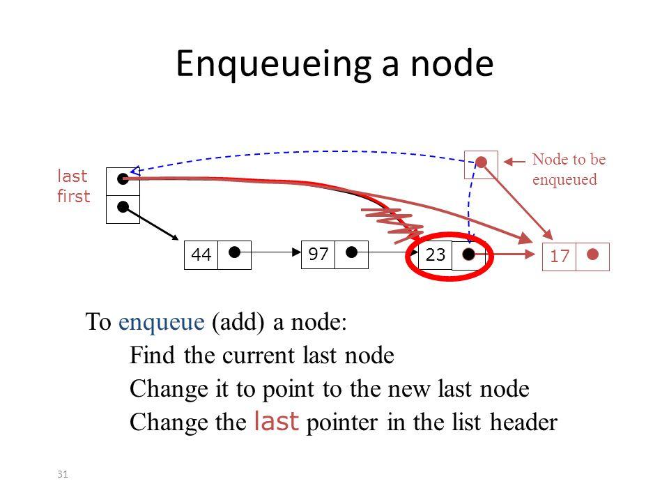 31 Enqueueing a node 17 Node to be enqueued To enqueue (add) a node: Find the current last node Change it to point to the new last node Change the las