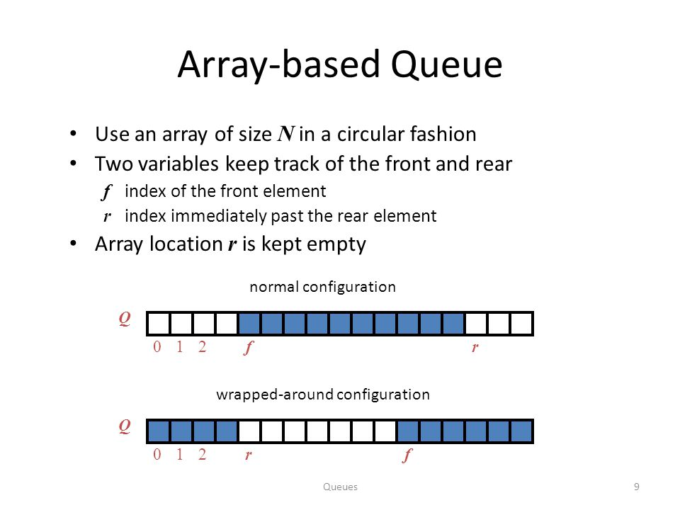 Queues9 Array-based Queue Use an array of size N in a circular fashion Two variables keep track of the front and rear f index of the front element r index immediately past the rear element Array location r is kept empty Q 012rf normal configuration Q 012fr wrapped-around configuration