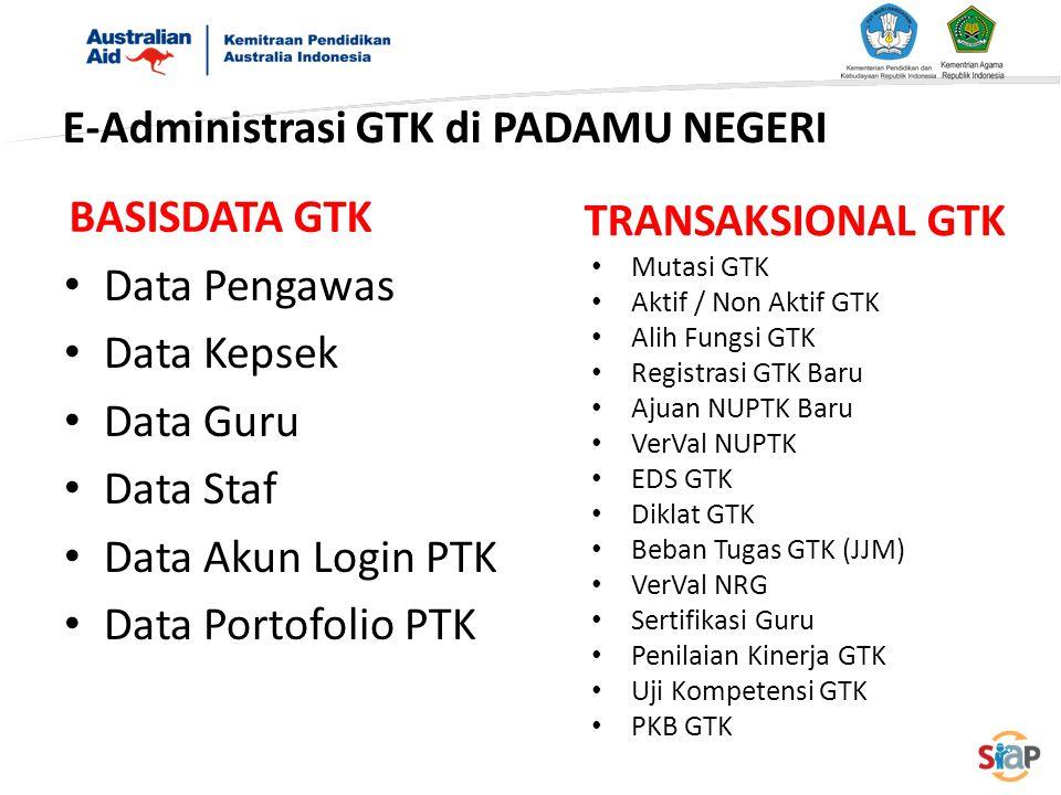E-Administrasi GTK di PADAMU NEGERI BASISDATA GTK Data Pengawas Data Kepsek Data Guru Data Staf Data Akun Login PTK Data Portofolio PTK TRANSAKSIONAL