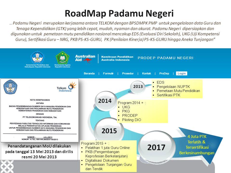 .. Padamu Negeri merupakan kerjasama antara TELKOM dengan BPSDMPK PMP untuk pengelolaan data Guru dan Tenaga Kependidikan (GTK) yang lebih cepat, muda