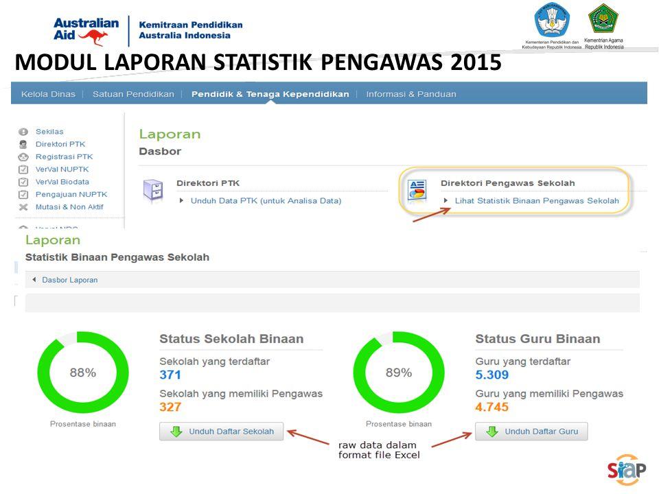 MODUL LAPORAN STATISTIK PENGAWAS 2015