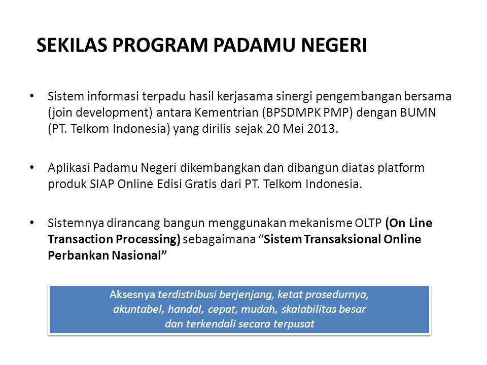 PADAMU NEGERI PADAMU NEGERI Modul PKG Online Modul PKG Online PKB Guru (DIO) PKB Guru (DIO) Modul PKB KS-PS (ProDEP) Modul PKB KS-PS (ProDEP) SIM Sergur (AP2SG ) SIM Sergur (AP2SG ) DATAWAREHOUSE DAPODIK PDSP (Verval SP/PD/PTK) DATAWAREHOUSE DAPODIK PDSP (Verval SP/PD/PTK) Modul EDS Modul EDS Modul Kelola NUPTK Modul Kelola NUPTK SIM UKG SIM UKG SIM DIKLAT SIM DIKLAT sinkronisasi DIAGRAM INTEGRASI PADAMU NEGERI – DAPODIK (PDSP) LINGKUNGAN SISTEM TERPADU BERBASIS PADAMU NEGERI Interkoneksi SIM lainnya Interkoneksi SIM lainnya Satu Aplikasi Multi Jenjang (TK, SD, SMP, SMA, SMK) Peran Padamu Negeri Sistem Aplikasi Pendukung Sistem Aplikasi Pelengkap Sistem Aplikasi Pengganti SATU SISTEM MULTI SOLUSI
