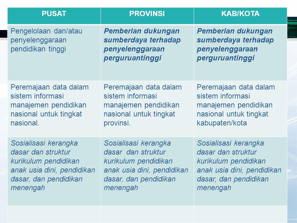 7 PUSATPROVINSIKAB/KOTA Pengelolaan dan/atau penyelenggaraan pendidikan tinggi Pemberian dukungan sumberdaya terhadap penyelenggaraan perguruantinggi Peremajaan data dalam sistem informasi manajemen pendidikan nasional untuk tingkat nasional.