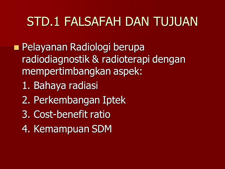 STD.1 FALSAFAH DAN TUJUAN Pelayanan Radiologi berupa radiodiagnostik & radioterapi dengan mempertimbangkan aspek: Pelayanan Radiologi berupa radiodiag