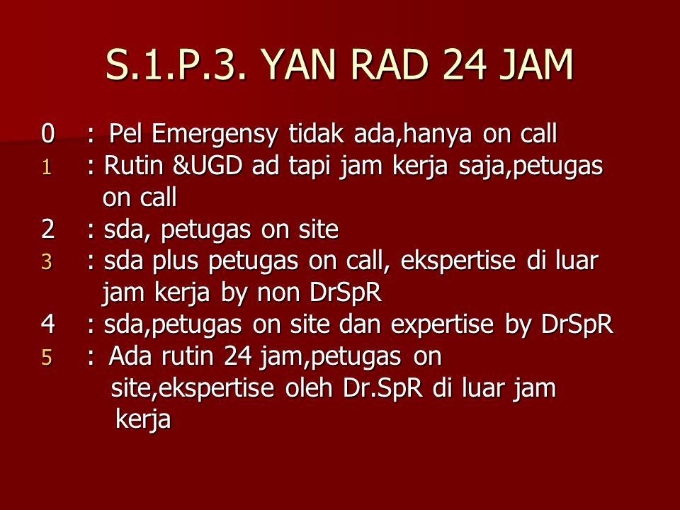 S.1.P.3. YAN RAD 24 JAM 0:Pel Emergensy tidak ada,hanya on call 1 : Rutin &UGD ad tapi jam kerja saja,petugas on call on call 2: sda, petugas on site