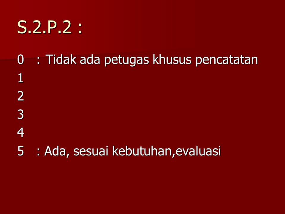 S.2.P.2 : 0:Tidak ada petugas khusus pencatatan 1234 5: Ada, sesuai kebutuhan,evaluasi