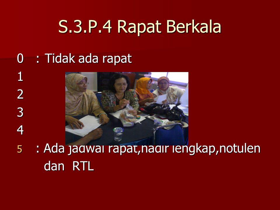 S.3.P.4 Rapat Berkala 0:Tidak ada rapat 1234 5 : Ada jadwal rapat,hadir lengkap,notulen dan RTL dan RTL