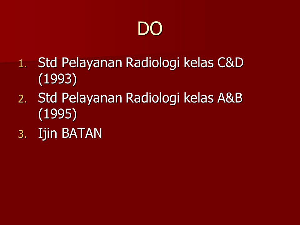 DO 1. Std Pelayanan Radiologi kelas C&D (1993) 2. Std Pelayanan Radiologi kelas A&B (1995) 3. Ijin BATAN