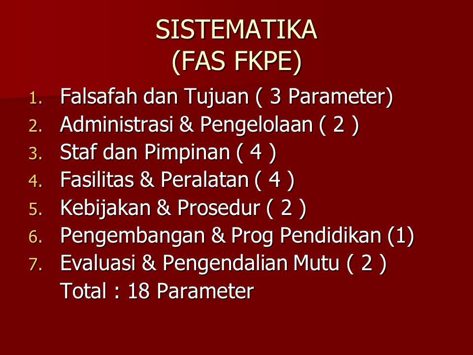 SISTEMATIKA (FAS FKPE) 1. Falsafah dan Tujuan ( 3 Parameter) 2. Administrasi & Pengelolaan ( 2 ) 3. Staf dan Pimpinan ( 4 ) 4. Fasilitas & Peralatan (