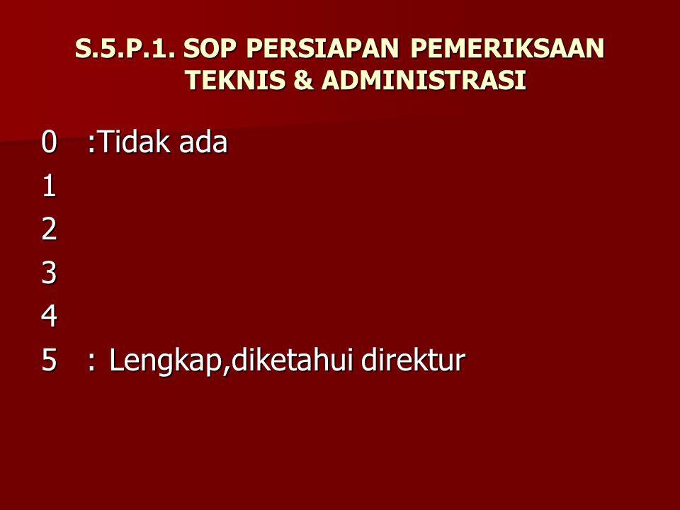 S.5.P.1. SOP PERSIAPAN PEMERIKSAAN TEKNIS & ADMINISTRASI 0:Tidak ada 1234 5:Lengkap,diketahui direktur