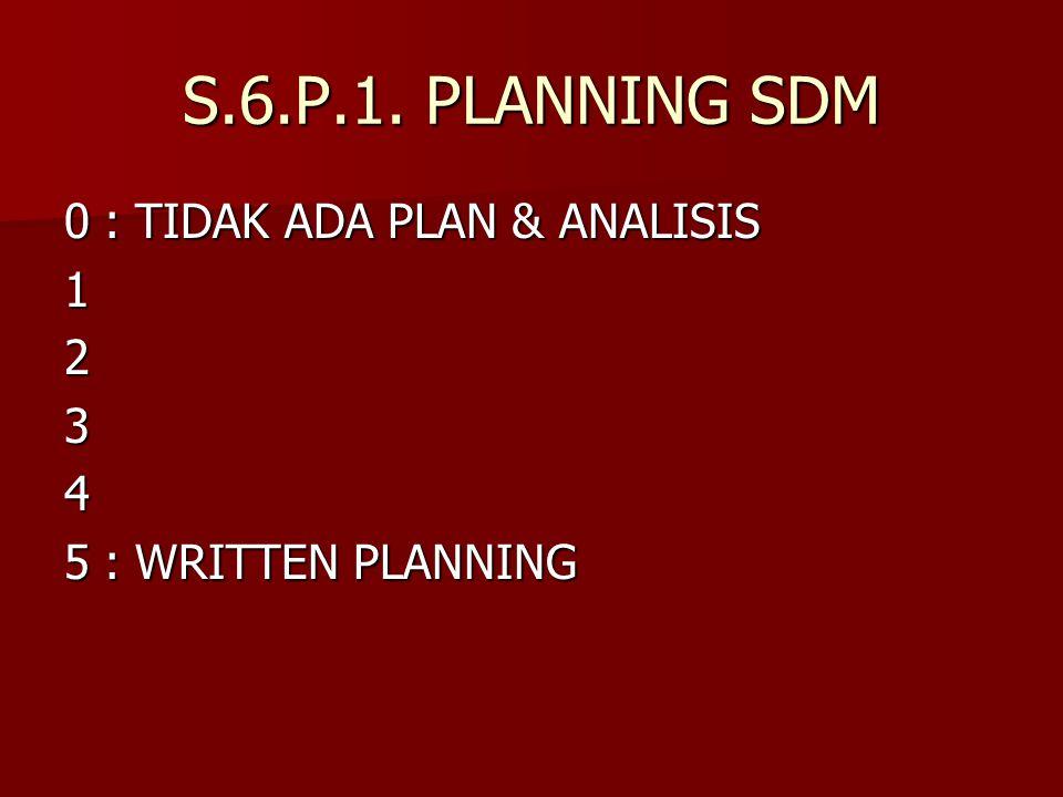 S.6.P.1. PLANNING SDM 0: TIDAK ADA PLAN & ANALISIS 1234 5: WRITTEN PLANNING