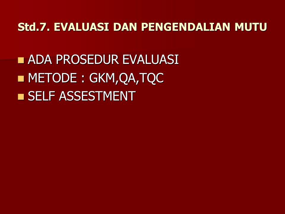 Std.7. EVALUASI DAN PENGENDALIAN MUTU ADA PROSEDUR EVALUASI ADA PROSEDUR EVALUASI METODE : GKM,QA,TQC METODE : GKM,QA,TQC SELF ASSESTMENT SELF ASSESTM