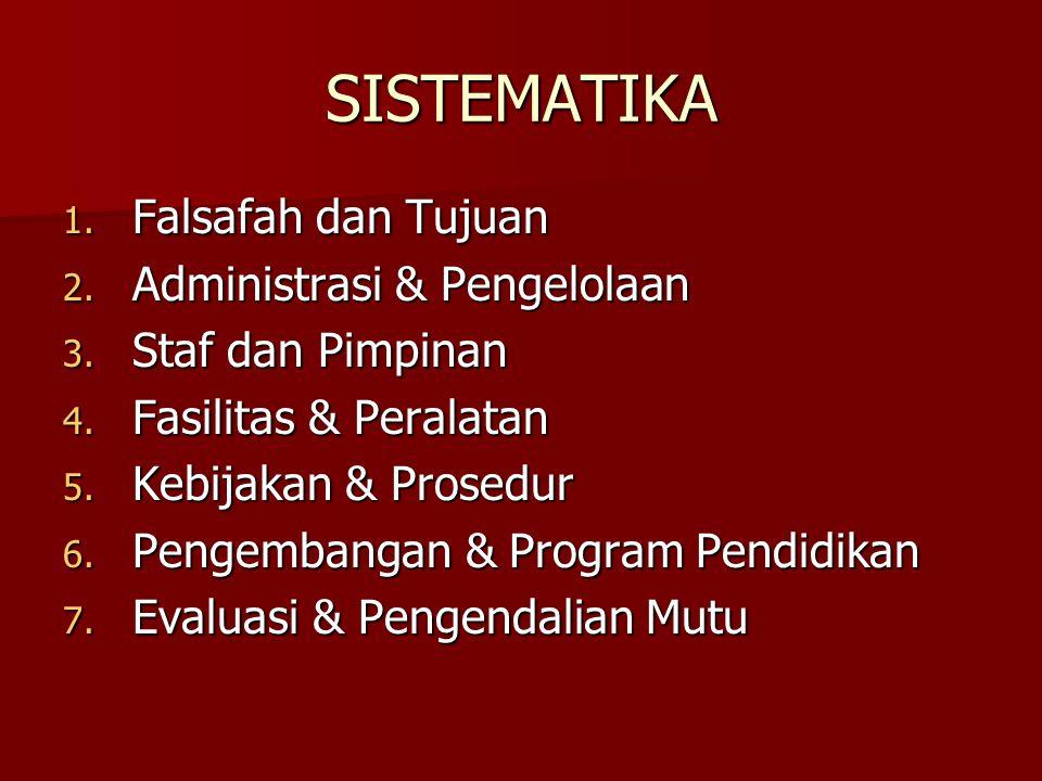 SISTEMATIKA 1. Falsafah dan Tujuan 2. Administrasi & Pengelolaan 3. Staf dan Pimpinan 4. Fasilitas & Peralatan 5. Kebijakan & Prosedur 6. Pengembangan