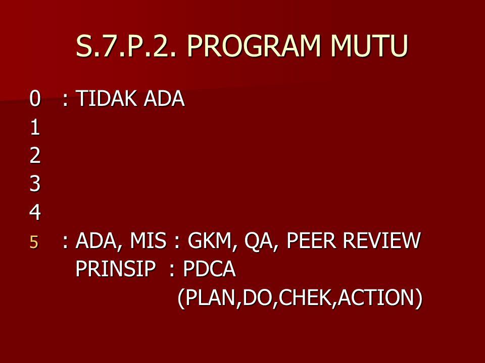S.7.P.2. PROGRAM MUTU 0: TIDAK ADA 1234 5 : ADA, MIS : GKM, QA, PEER REVIEW PRINSIP : PDCA PRINSIP : PDCA (PLAN,DO,CHEK,ACTION) (PLAN,DO,CHEK,ACTION)