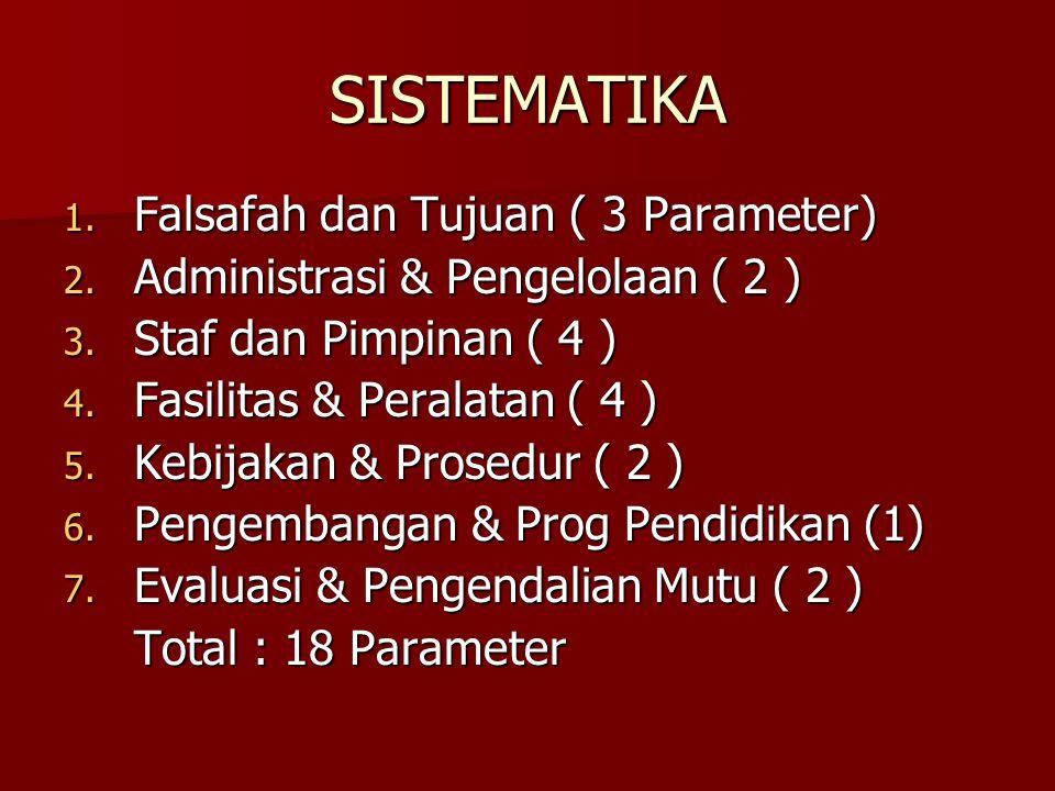 SISTEMATIKA 1. Falsafah dan Tujuan ( 3 Parameter) 2. Administrasi & Pengelolaan ( 2 ) 3. Staf dan Pimpinan ( 4 ) 4. Fasilitas & Peralatan ( 4 ) 5. Keb