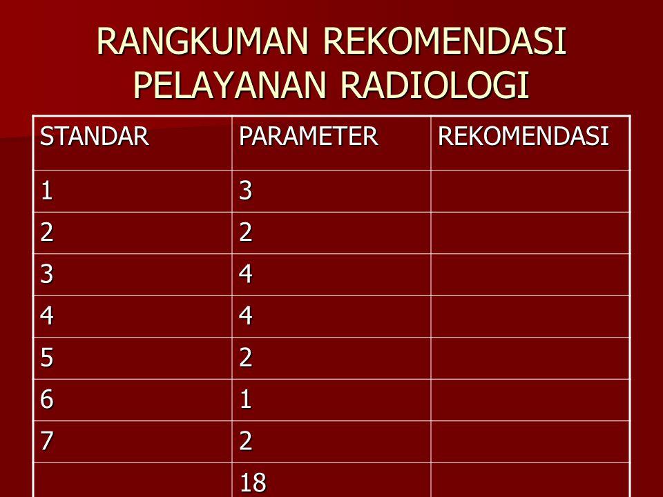 RANGKUMAN REKOMENDASI PELAYANAN RADIOLOGI STANDARPARAMETERREKOMENDASI 13 22 34 44 52 61 72 18