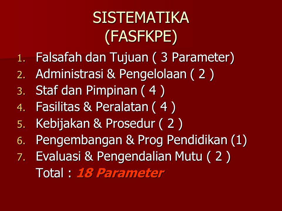 SISTEMATIKA (FASFKPE) 1. Falsafah dan Tujuan ( 3 Parameter) 2. Administrasi & Pengelolaan ( 2 ) 3. Staf dan Pimpinan ( 4 ) 4. Fasilitas & Peralatan (