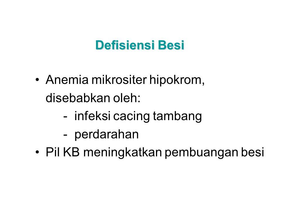 Defisiensi Besi Anemia mikrositer hipokrom, disebabkan oleh: - infeksi cacing tambang - perdarahan Pil KB meningkatkan pembuangan besi