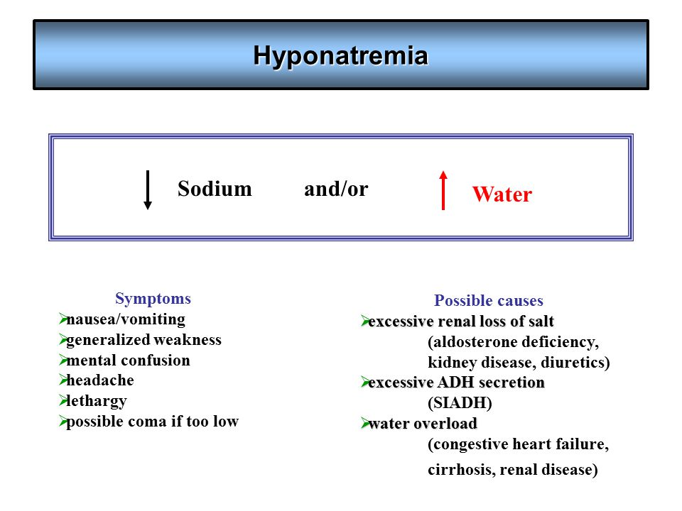 15 Amount of water ingested quickly can lead to cellular overhydration or water intoxication ECF is diluted – sodium content is normal but excess water is present The resulting hyponatremia promotes net osmosis into tissue cells, causing swelling Disorders of Water Balance: Hypotonic Hydration
