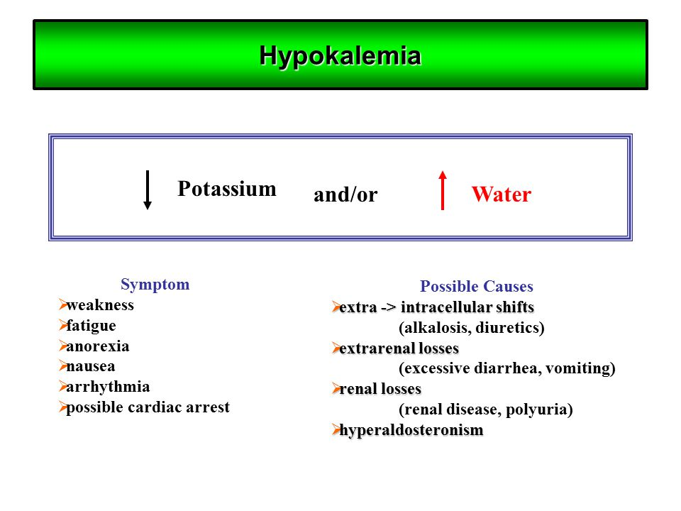 Hypokalemia Potassium Water Symptom  weakness  fatigue  anorexia  nausea  arrhythmia  possible cardiac arrest and/or Possible Causes  extra ->
