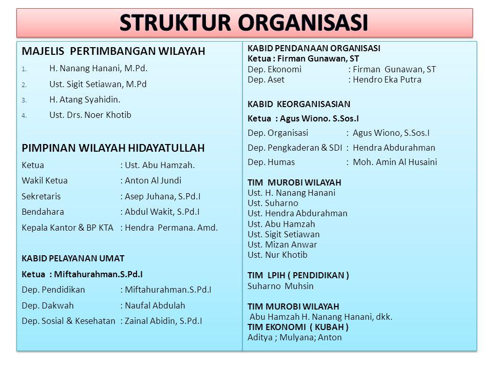MAJELIS PERTIMBANGAN WILAYAH 1. H. Nanang Hanani, M.Pd. 2. Ust. Sigit Setiawan, M.Pd 3. H. Atang Syahidin. 4. Ust. Drs. Noer Khotib PIMPINAN WILAYAH H