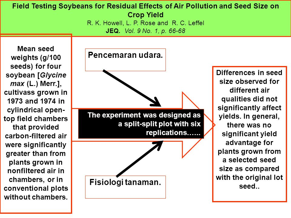 Pencemaran udara. Fisiologi tanaman. The experiment was designed as a split-split plot with six replications.….. Field Testing Soybeans for Residual E