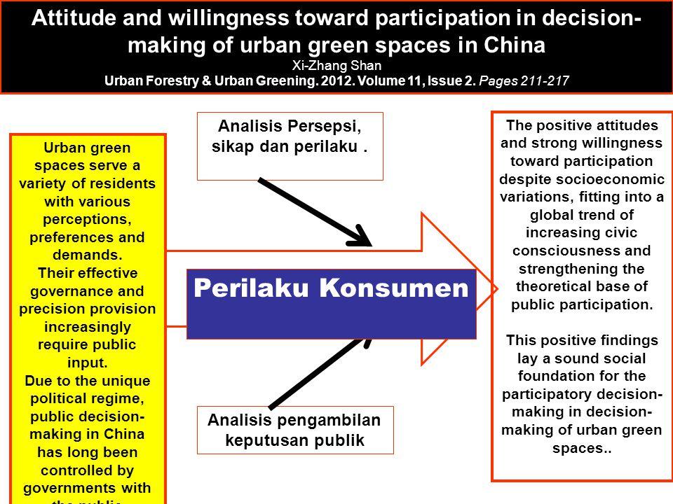Analisis Persepsi, sikap dan perilaku. Analisis pengambilan keputusan publik Perilaku Konsumen Attitude and willingness toward participation in decisi
