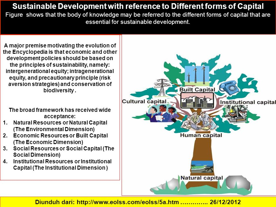 Diunduh dari: http://www.eolss.com/eolss/5a.htm ………….. 26/12/2012 Sustainable Development with reference to Different forms of Capital Figure shows th