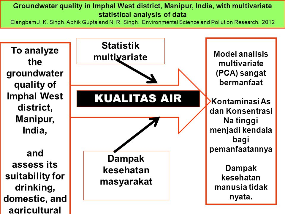 To analyze the groundwater quality of Imphal West district, Manipur, India, and assess its suitability for drinking, domestic, and agricultural use. M